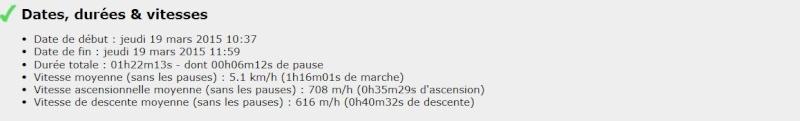 Séances du Lundi 16 et Jeudi 19 Mars  Parcours autour de Darnétal Stats_10