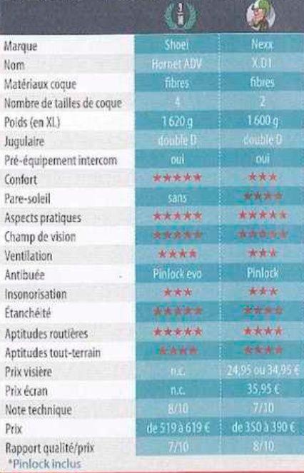 Achat groupé Casque NEXX - Page 4 Screen10