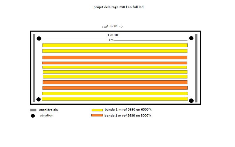 Eclairage t5 ou t8 Projet10