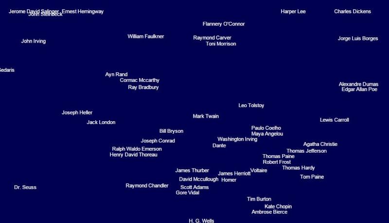 18 Literary Maps of the United States Litera10