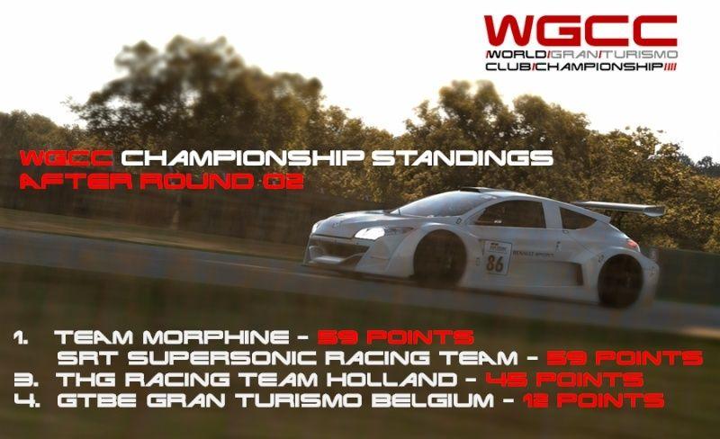 WGCC - CHAMPIONSHIP STANDINGS 2015 Wgcc_c10
