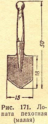 Pelle Soviétique Type Afghanistan (1984) Planch10