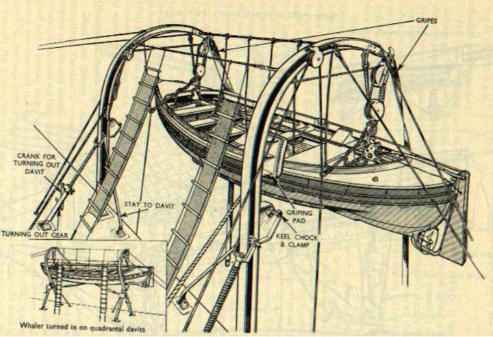 Yacht-Paquebot Sphinx (New Maquettes 1/50°) de Stephane80 - Page 5 Bossoi10