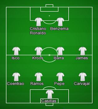 Real Madrid vs Atletico Madrid Format10