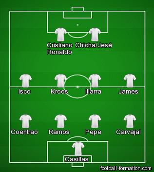 Real Madrid vs Atletico Madrid Format12