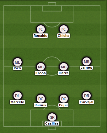 Celta Vigo vs Real Madrid Untitl10