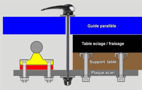 Projet Dinstallation Sous Table De Plusieurs Outils électro