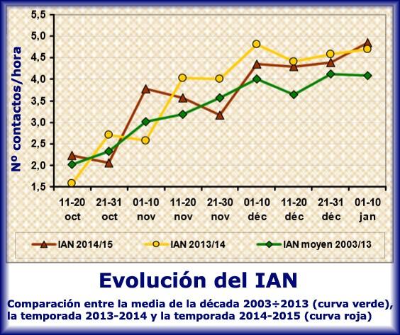 FLASH INFO Nº1 DE LA ONCFS Sin_ty16