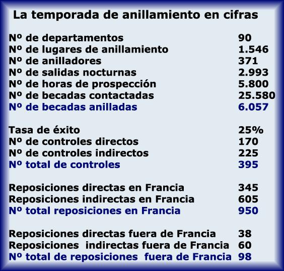 Informe 23 ONCFS-FRANCE de Octubre 2014 Sin_ty21
