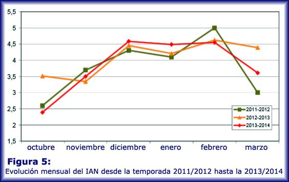 Informe 23 ONCFS-FRANCE de Octubre 2014 Sin_ty25