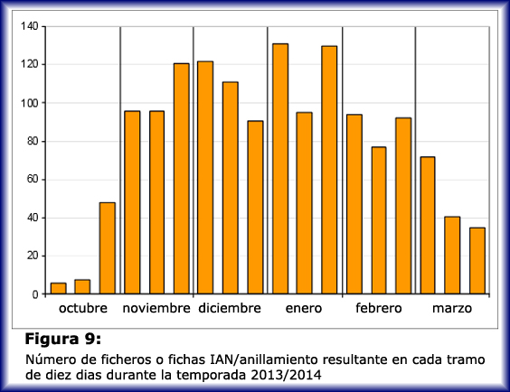 Informe 23 ONCFS-FRANCE de Octubre 2014 Sin_ty30