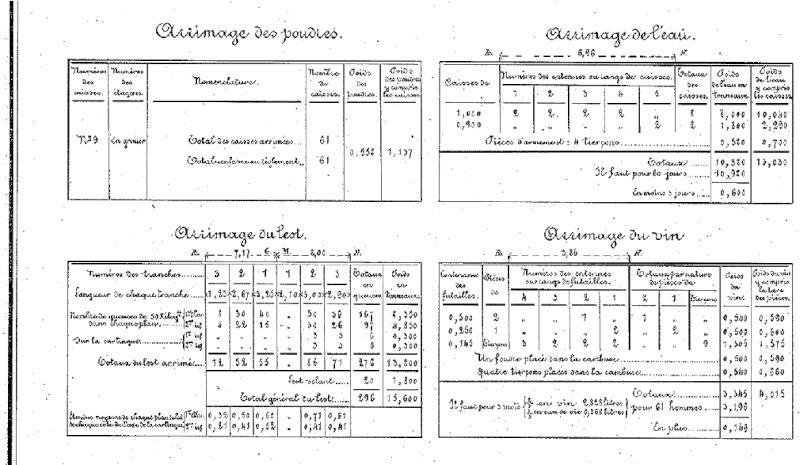 LA TOULONNAISE, goelette de 1823 au 1/75 par parellum, sous voiles, et photos Musée de la Marine - Page 2 Captur13