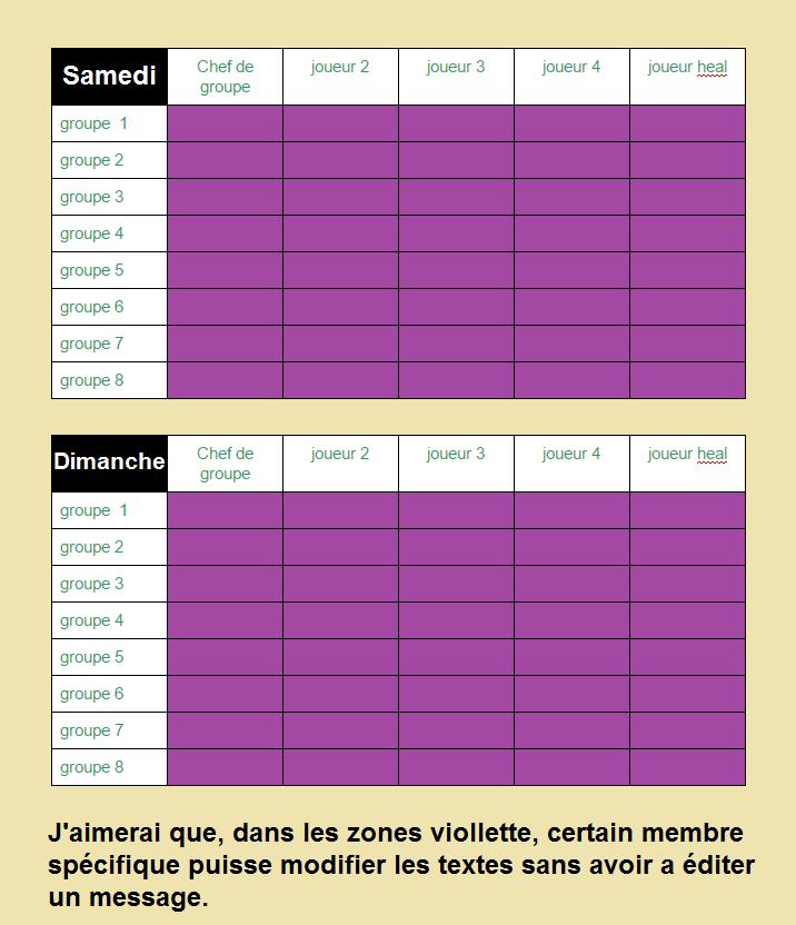 Comment créer une page HTML avec deux tableaux? Croqui10