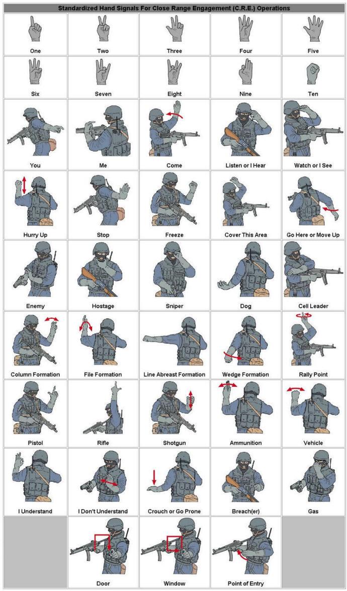 Semnalele cu mana folosite in CQB Signal10