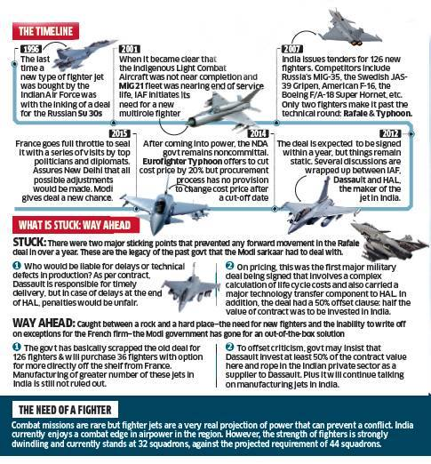 Rafale wins India's MMRCA - Page 2 11156210