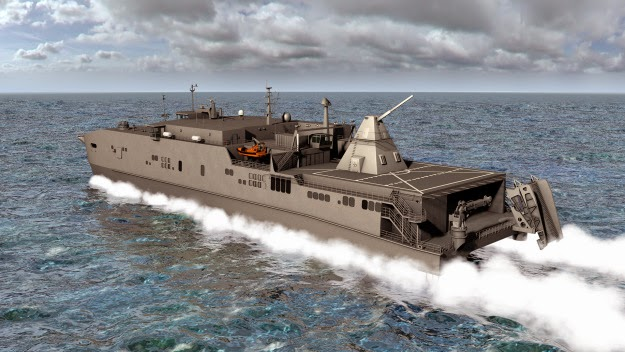 Advanced Technologies in US Military applications-projects Navsea10