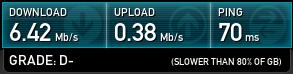 Speedtest result thread Speed_11
