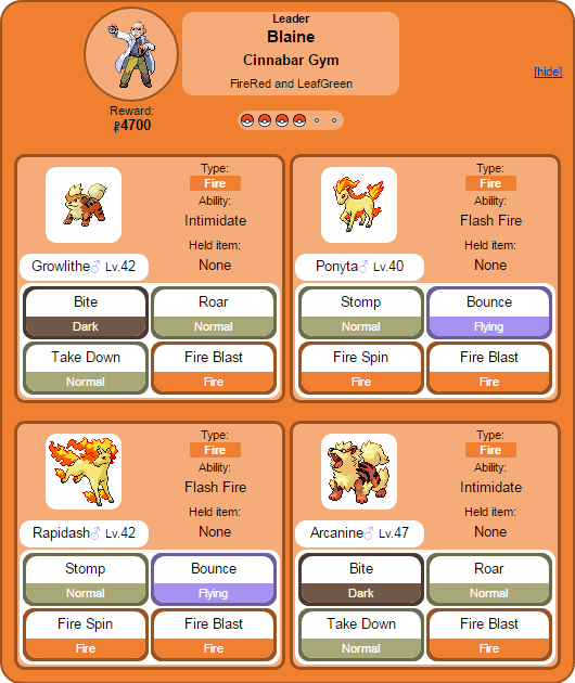 Gym Leader Guide - Tips in Progress Gym710