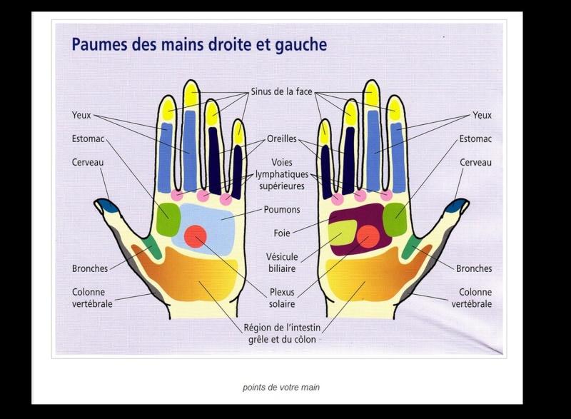 Appuyez sur les points de votre main pour apaiser vos douleurs A12