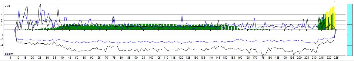 Haswell-E [8-CPU] Testing 101010