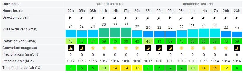 F5J de Brétigny-Aéro Club des Cigognes-19 avril - Page 2 Meteo_11