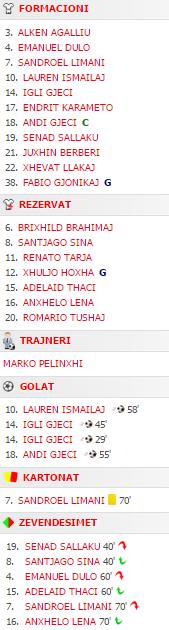 Java 21: Tirana B - Partizani B 2-4 Partiz11