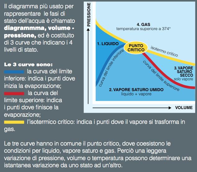 Il Vapore Saturo Secco: test esterni Scherm12