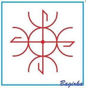 Три Става Силы. Автор Bagirka (физ.сила, муж.сила, фин.сила)   84456510