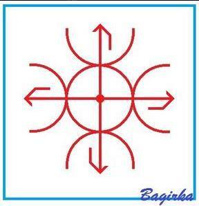 Три Става Силы. Автор Bagirka (физ.сила, муж.сила, фин.сила)   84463010