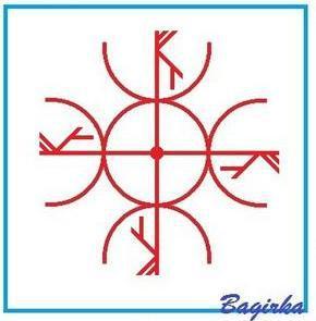 Три Става Силы. Автор Bagirka (физ.сила, муж.сила, фин.сила)   84474a10