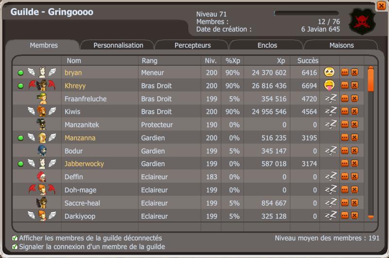 Candidature de la guilde Gringoooo [Fin des votes 4 mai 16h00] Guilde11