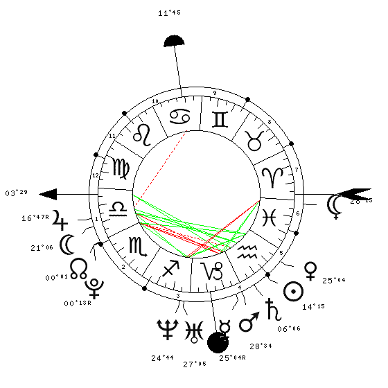 Thème natal 4129-410