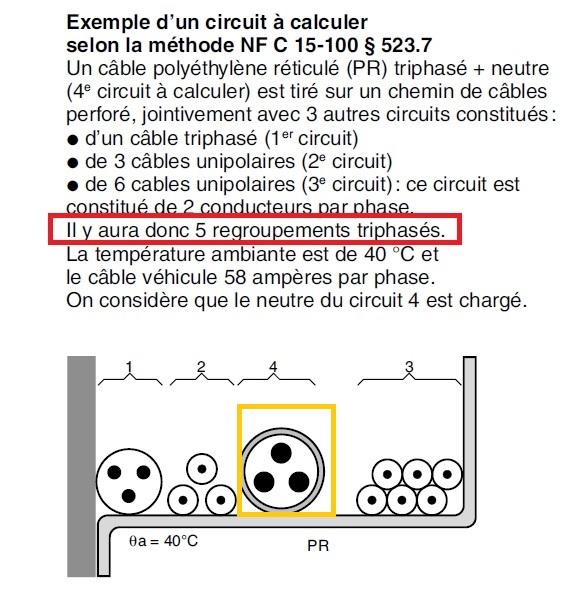 la facteur de groupement (K2 ou f2) Hhhhhh11