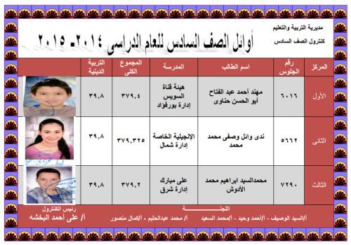 عاجل ظهور نتيجة الشهادة الابتدائية فى بورسعيد 2015 110
