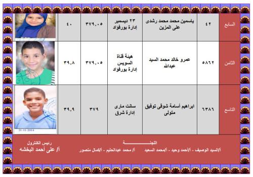 عاجل ظهور نتيجة الشهادة الابتدائية فى بورسعيد 2015 310