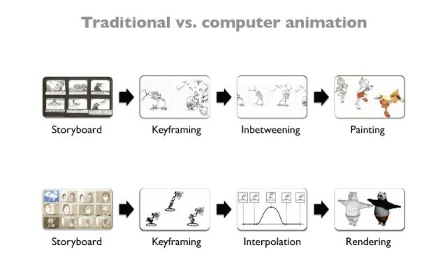 Pembuatan Animasi 3D Hajimi14