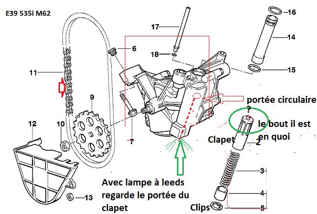 [ BMW E39 535i V8 M62 an 1997 ] Message ODB : Stop Pression d'huile (résolu) 11_e3913