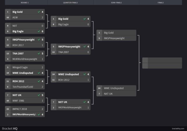 Asylum Belts Cup Saison 2 - World Championships Special [Tournoi] Asylum21