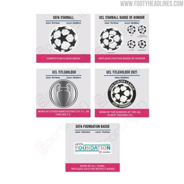 Football : Saison 2021-2022 Uefa-c10