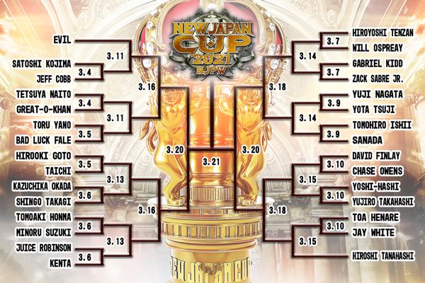 Le coin NJPW - Page 7 Xdozau10