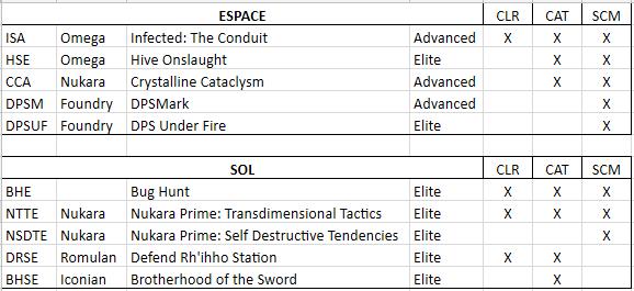 Guide du combattant spatial Logdps12