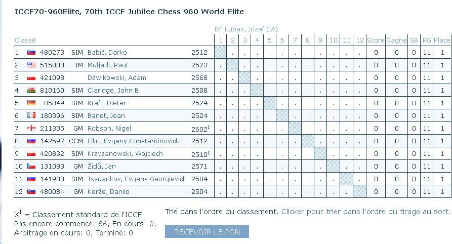 Les Echecs par correspondance classiques et en 960 - Portail 960eli10