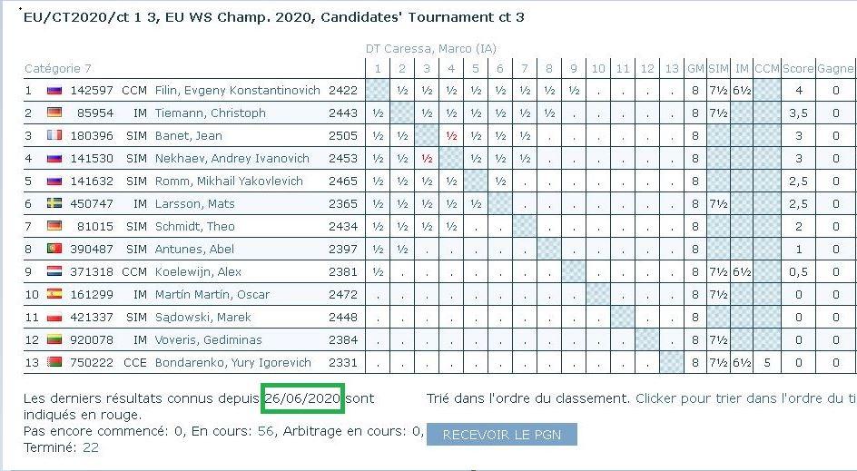 Europe : candidats 2020 Captur10