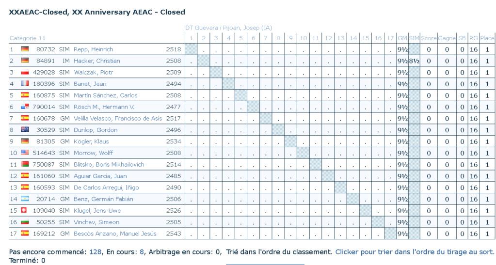 Tournoi fermé du 20ème anniversaire de l'AEAC Dunlop10