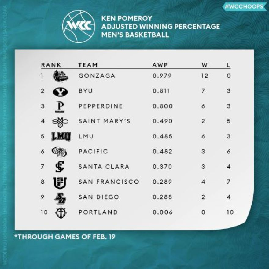 2021 WCC Games - Page 4 Ken_pm10
