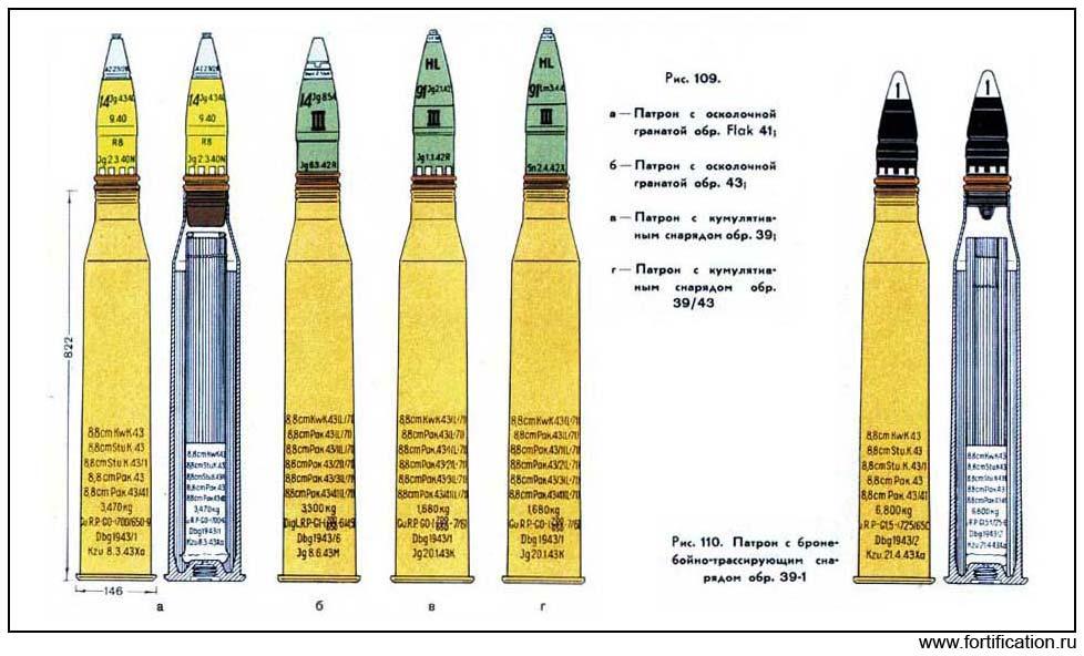 obus de 88mm 425-vi10