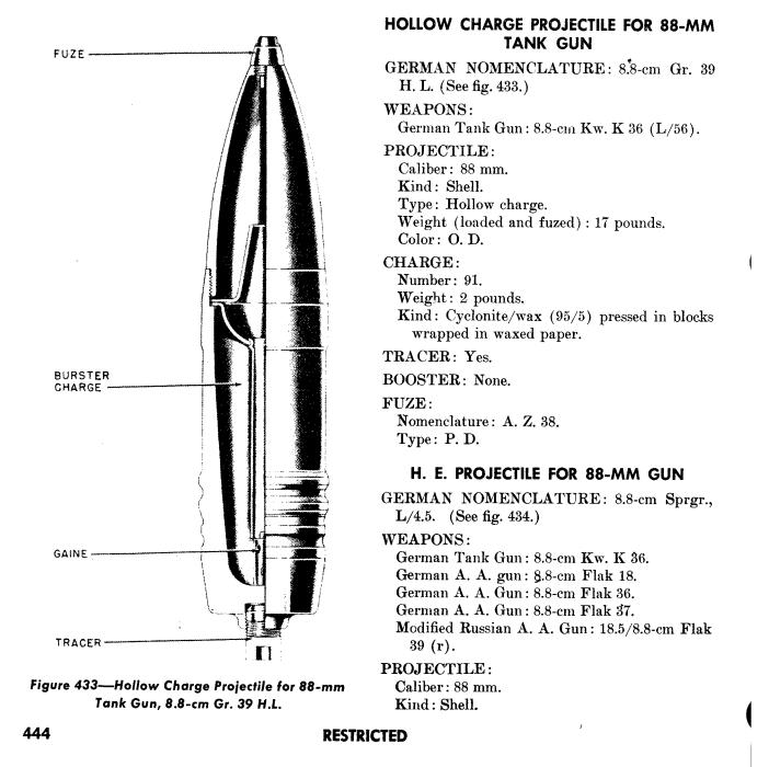 obus de 88mm C1xphu10