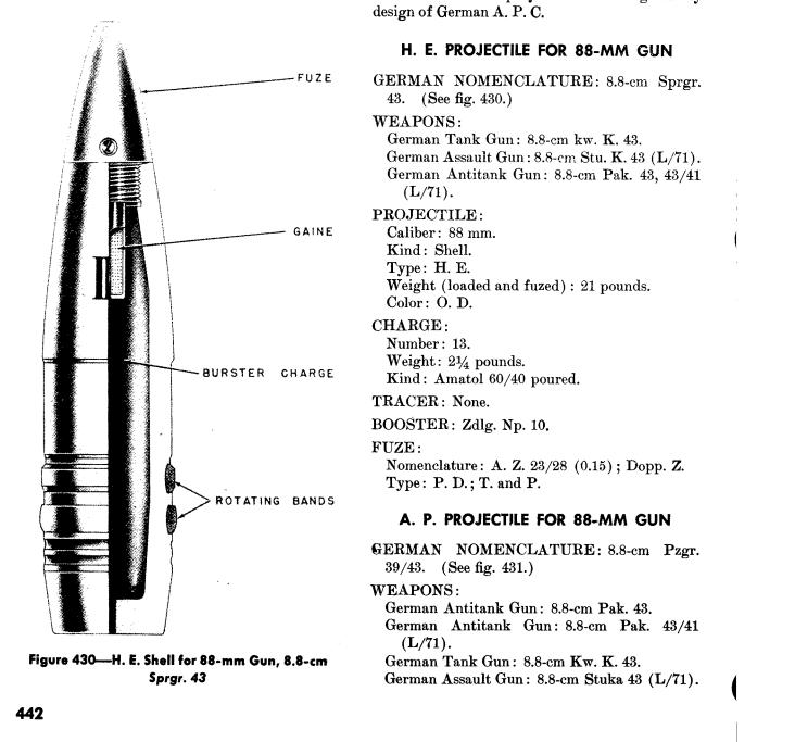 obus de 88mm Rjgwbj10