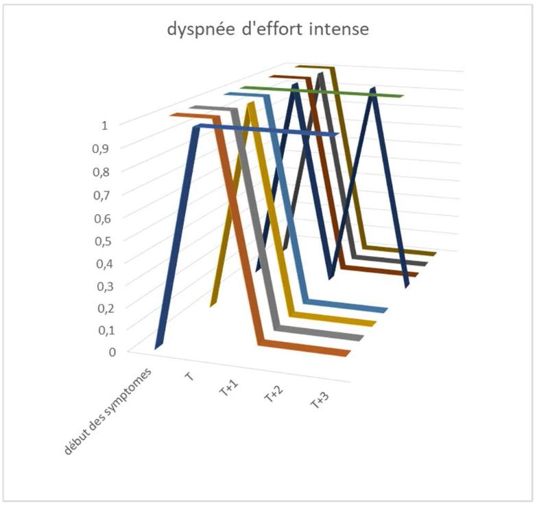 Pour guérir du coronavirus - Page 7 3-dysp10