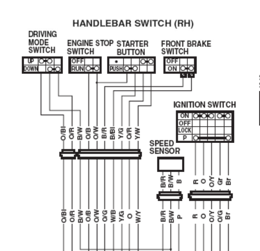 96 K1100 Ignition Cross linking diagram? - Replacing Ignition Screen10
